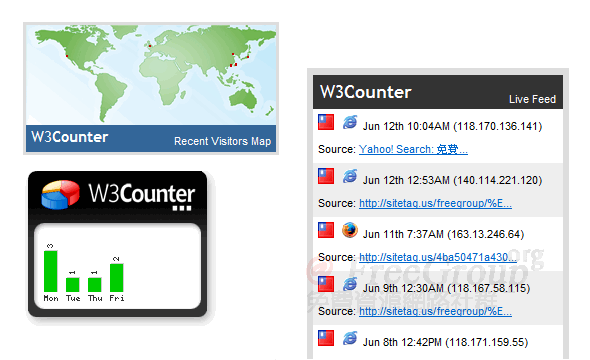 w3counter-08.png