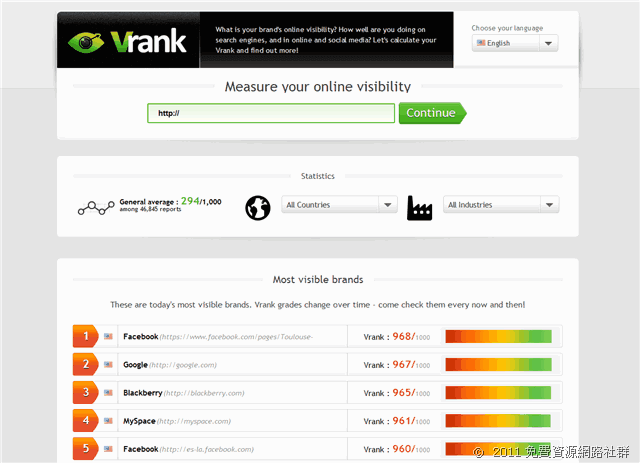 Vrank 網站知名度分析器,列出詳細報告與建議供站長參考