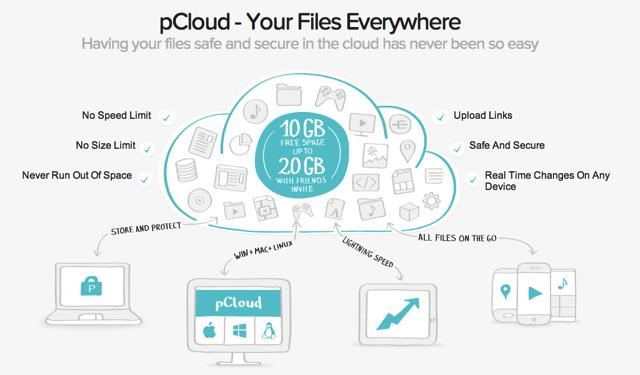 pCloud 免費 10 GB 雲端同步空間,可產生上傳鏈結來接收檔案