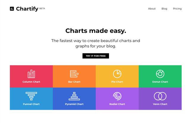 Chartify 製作統計圖表最簡單的免費工具,可下載圖片或產生分享鏈結
