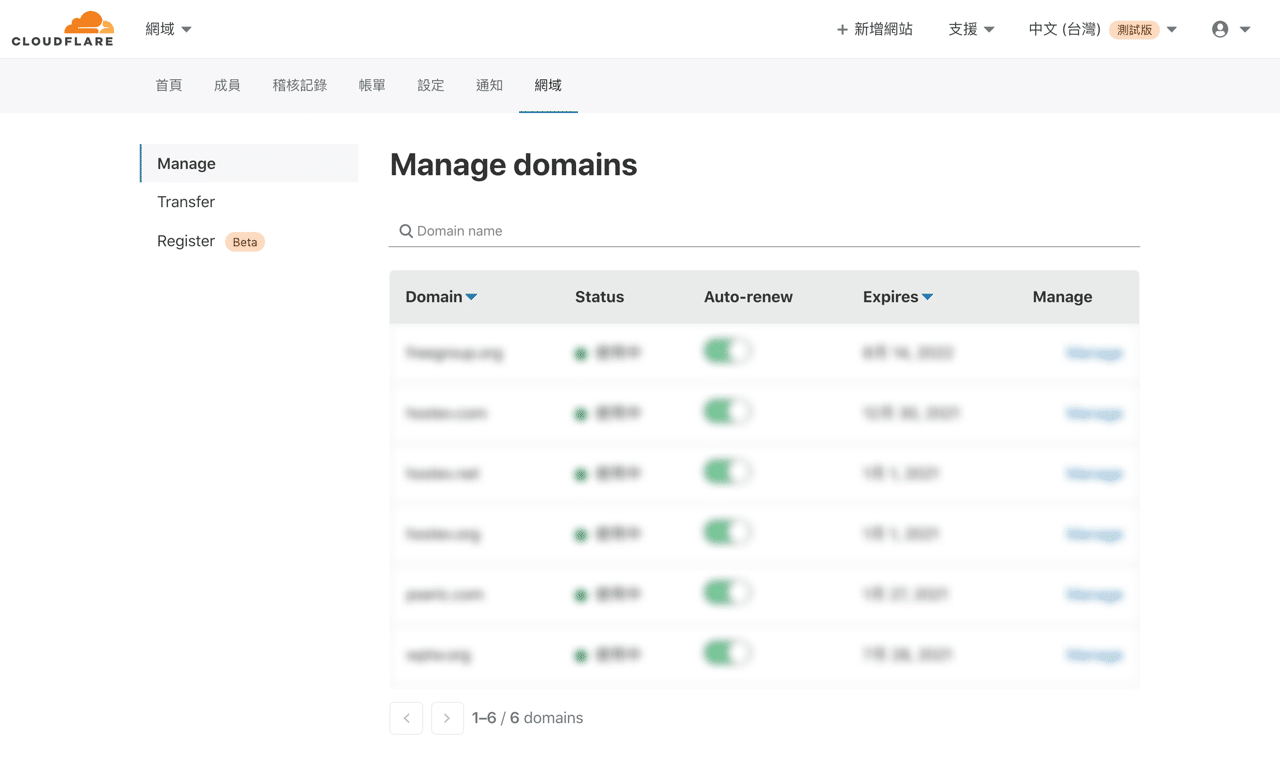 Cloudflare 註冊網域
